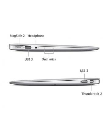 Cổng giao tiếp Macbook Air MJVG2