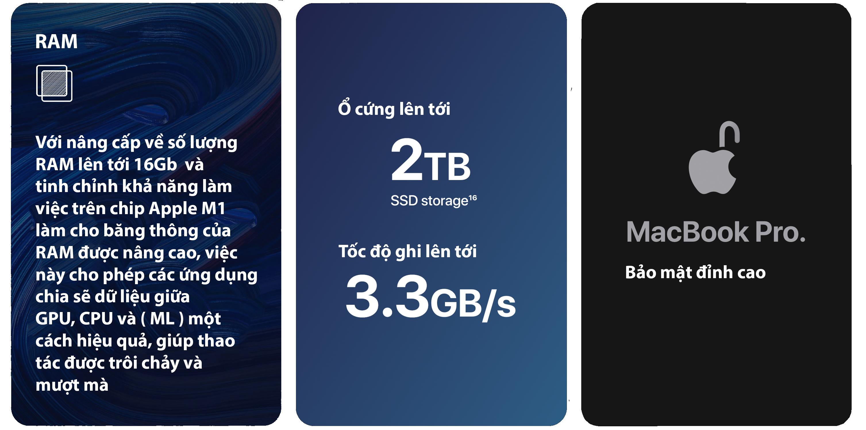 RAM SSD Pro 2020 M1
